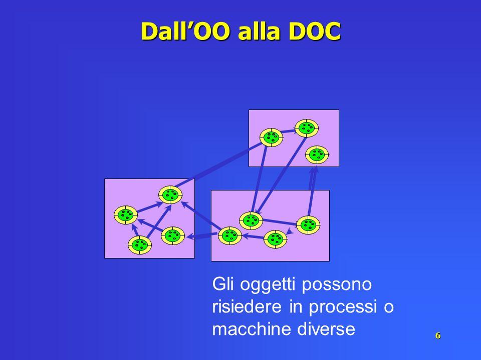 6 DallOO alla DOC Gli oggetti possono risiedere in processi o macchine diverse
