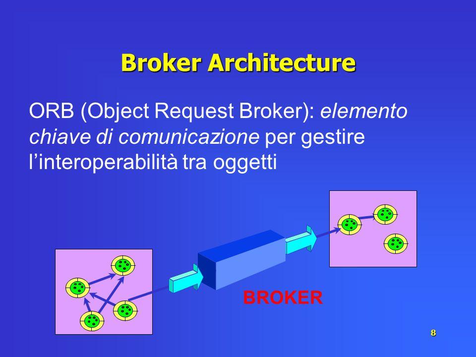 8 Broker Architecture BROKER ORB (Object Request Broker): elemento chiave di comunicazione per gestire linteroperabilità tra oggetti