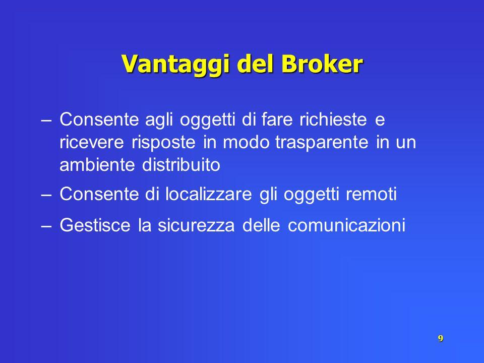9 Vantaggi del Broker –Consente agli oggetti di fare richieste e ricevere risposte in modo trasparente in un ambiente distribuito –Consente di localiz