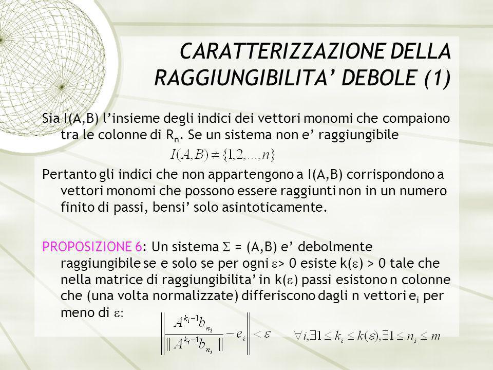 CARATTERIZZAZIONE DELLA RAGGIUNGIBILITA DEBOLE (1) Sia I(A,B) linsieme degli indici dei vettori monomi che compaiono tra le colonne di R n.
