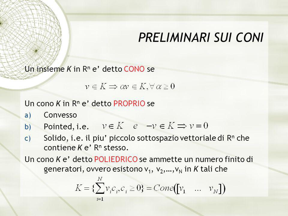 PRELIMINARI SUI CONI Un insieme K in R n e detto CONO se Un cono K in R n e detto PROPRIO se a) Convesso b) Pointed, i.e.