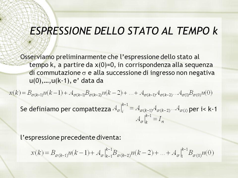 ESPRESSIONE DELLO STATO AL TEMPO k Osserviamo preliminarmente che lespressione dello stato al tempo k, a partire da x(0)=0, in corrispondenza alla sequenza di commutazione e alla successione di ingresso non negativa u(0),…,u(k-1), e data da Se definiamo per compattezza per i< k-1 lespressione precedente diventa: