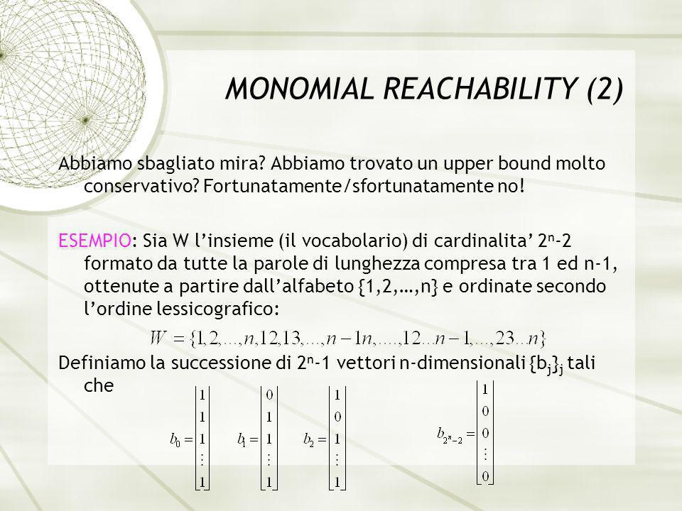 MONOMIAL REACHABILITY (2) Abbiamo sbagliato mira.
