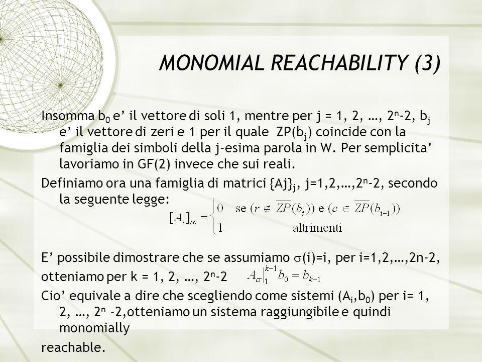 MONOMIAL REACHABILITY (3) Insomma b 0 e il vettore di soli 1, mentre per j = 1, 2, …, 2 n -2, b j e il vettore di zeri e 1 per il quale ZP(b j ) coincide con la famiglia dei simboli della j-esima parola in W.