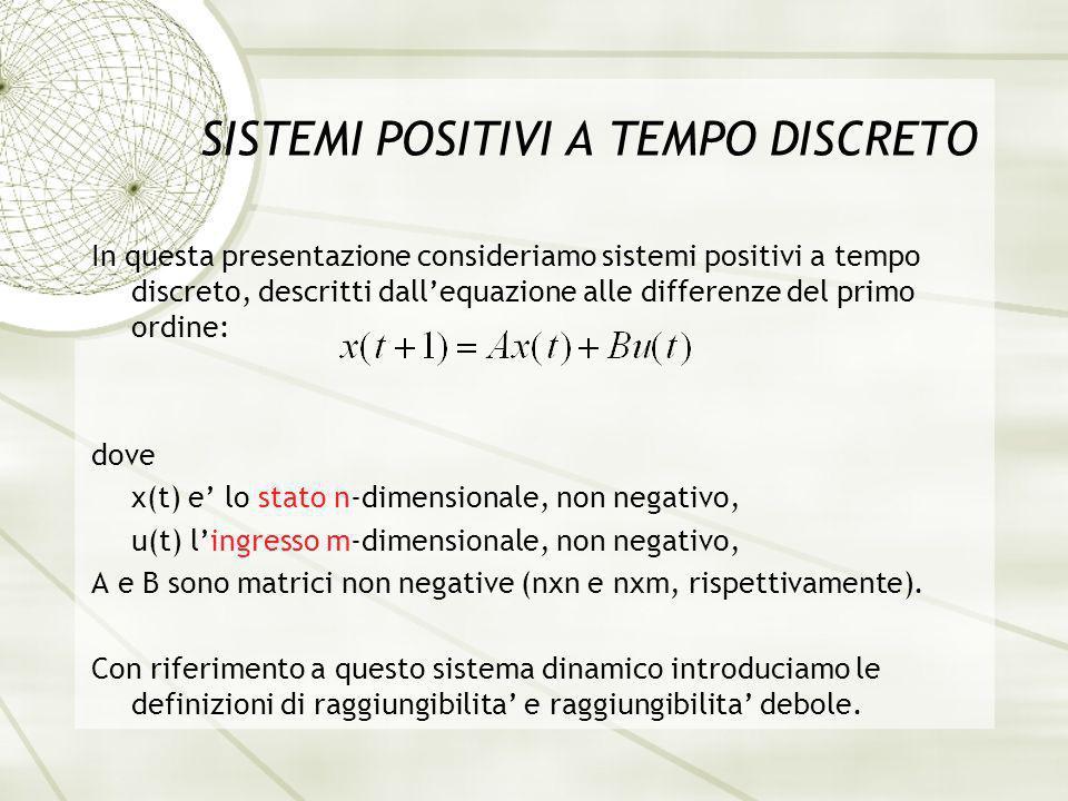 RAGGIUNGIBILITA DEBOLE Ricordiamo la definizione: DEFINIZIONE: Un sistema positivo a tempo discreto e RAGGIUNGIBILE IN SENSO DEBOLE se per ogni stato x f >> 0 esiste k e una successione di ingresso u(0), u(1),…, u(k-1) a valori nonnegativi che porta lo stato da x(0)=0 a x(k)= x f.