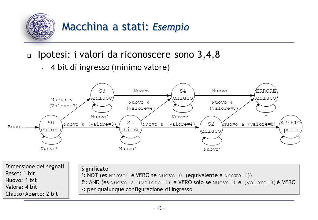 - 13 - Macchina a stati: Esempio Ipotesi: i valori da riconoscere sono 3,4,8 – 4 bit di ingresso (minimo valore) S0 chiuso S1 chiuso S2 chiuso Reset N