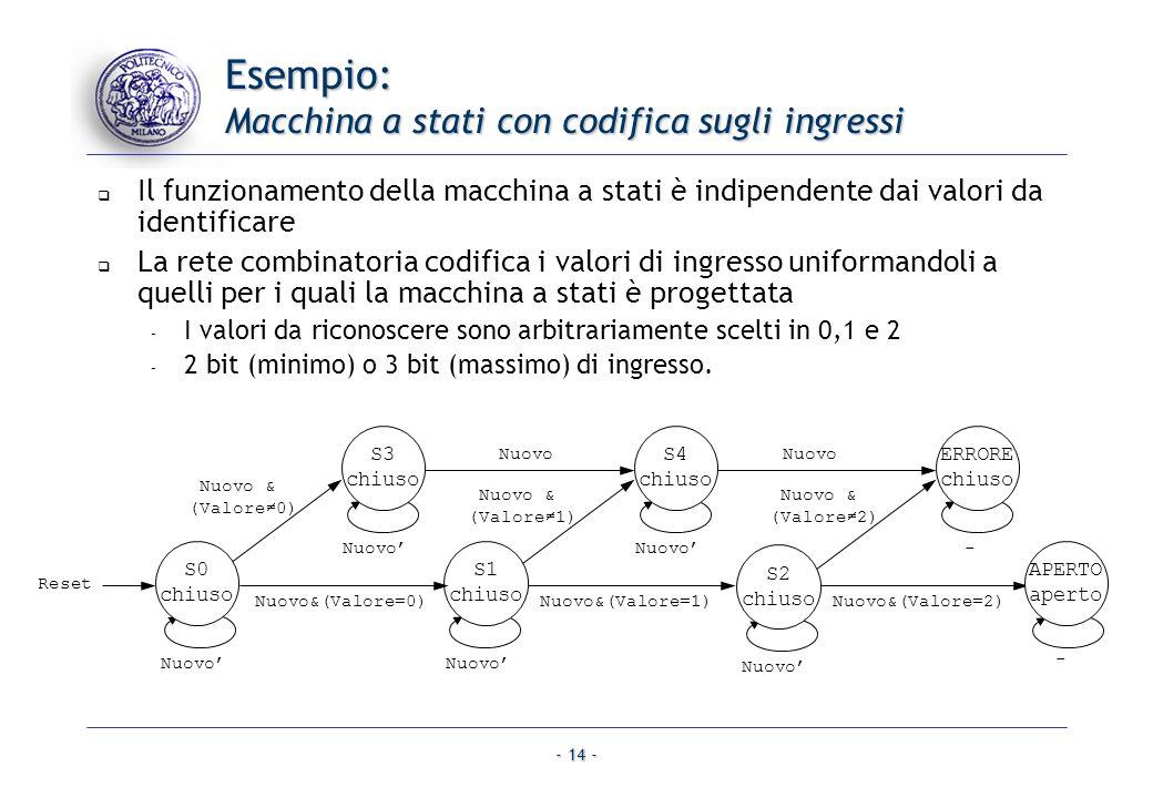 - 14 - Esempio: Macchina a stati con codifica sugli ingressi Il funzionamento della macchina a stati è indipendente dai valori da identificare La rete