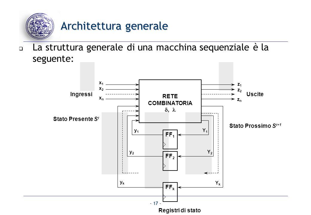 - 17 - La struttura generale di una macchina sequenziale è la seguente: Architettura generale RETE COMBINATORIA, FF 1 FF 2 FF k x1x2xnx1x2xn z1z2znz1z