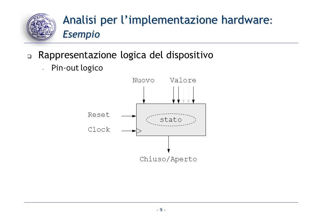 - 9 - Analisi per limplementazione hardware : Esempio Rappresentazione logica del dispositivo – Pin-out logico stato NuovoValore Reset Clock Chiuso/Ap