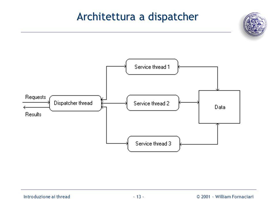 Introduzione ai thread© 2001 - William Fornaciari- 13 - Architettura a dispatcher