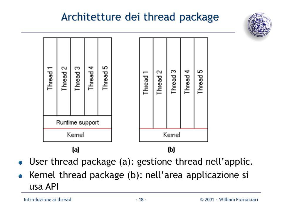 Introduzione ai thread© 2001 - William Fornaciari- 18 - Architetture dei thread package User thread package (a): gestione thread nellapplic. Kernel th