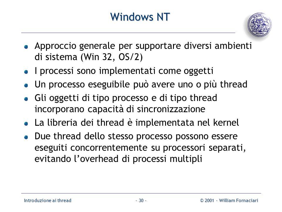 Introduzione ai thread© 2001 - William Fornaciari- 30 - Windows NT Approccio generale per supportare diversi ambienti di sistema (Win 32, OS/2) I proc