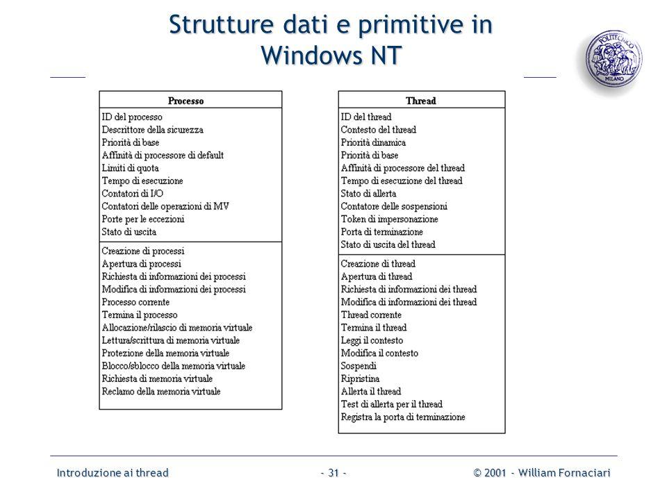 Introduzione ai thread© 2001 - William Fornaciari- 31 - Strutture dati e primitive in Windows NT
