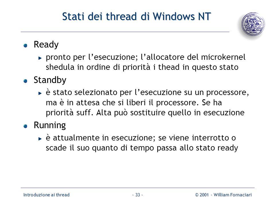 Introduzione ai thread© 2001 - William Fornaciari- 33 - Stati dei thread di Windows NT Ready pronto per lesecuzione; lallocatore del microkernel shedu