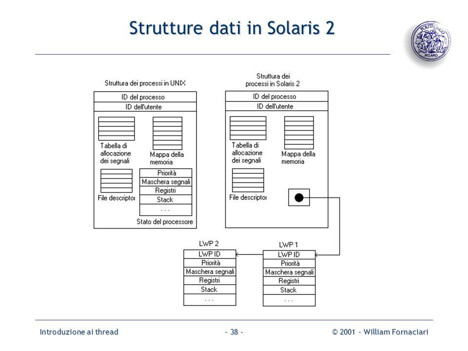Introduzione ai thread© 2001 - William Fornaciari- 38 - Strutture dati in Solaris 2