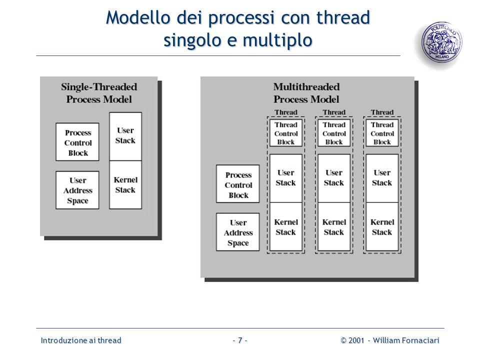 Introduzione ai thread© 2001 - William Fornaciari- 7 - Modello dei processi con thread singolo e multiplo