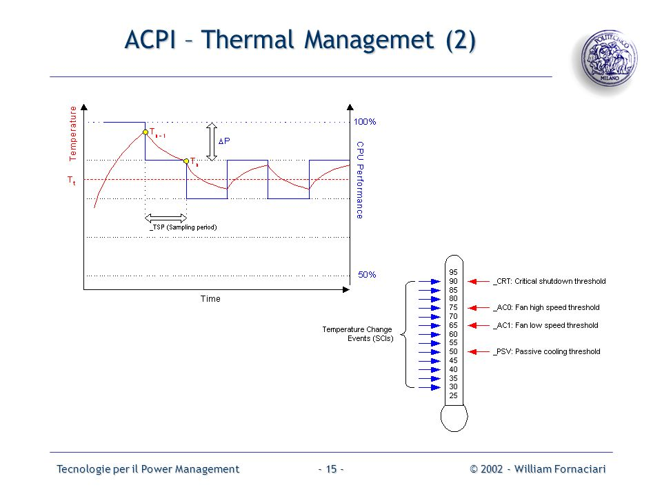 Tecnologie per il Power Management© 2002 - William Fornaciari- 15 - ACPI – Thermal Managemet (2)
