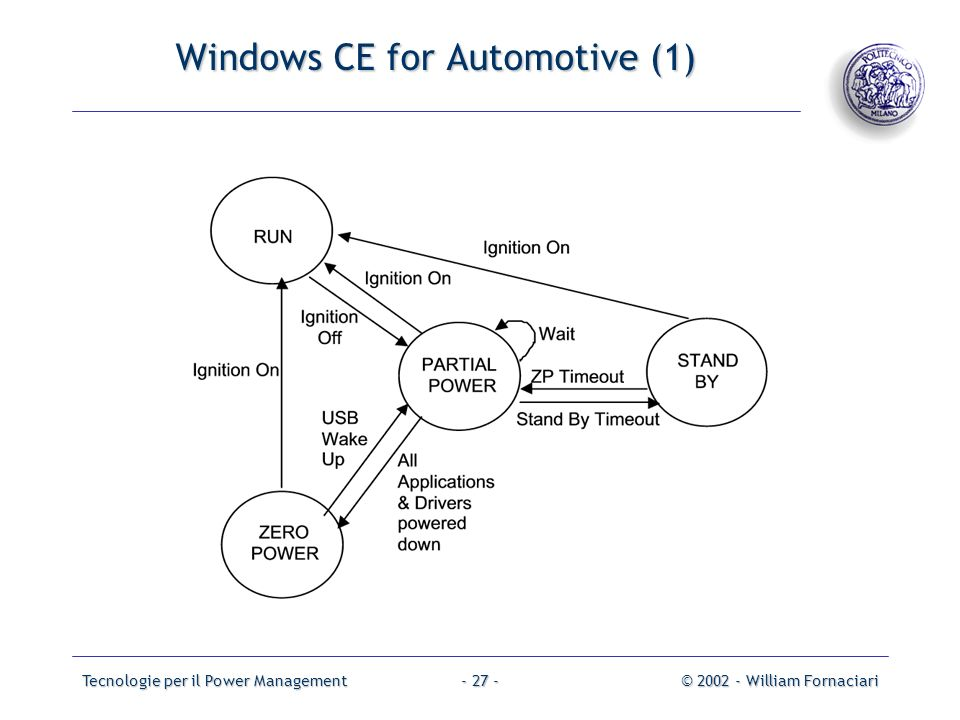 Tecnologie per il Power Management© 2002 - William Fornaciari- 27 - Windows CE for Automotive (1)