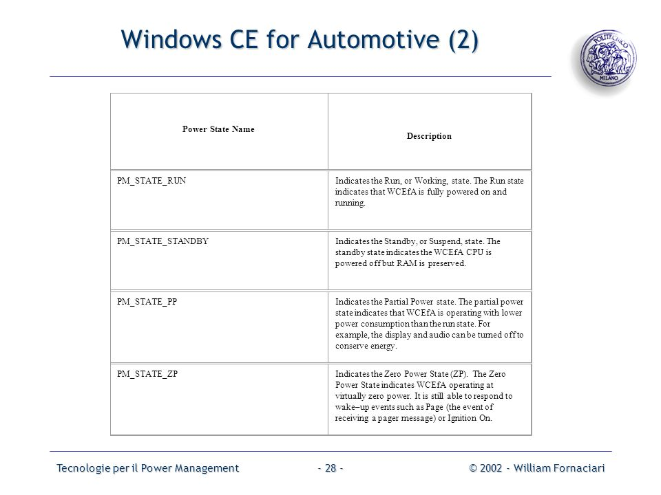 Tecnologie per il Power Management© 2002 - William Fornaciari- 28 - Windows CE for Automotive (2) Power State Name Description PM_STATE_RUNIndicates the Run, or Working, state.