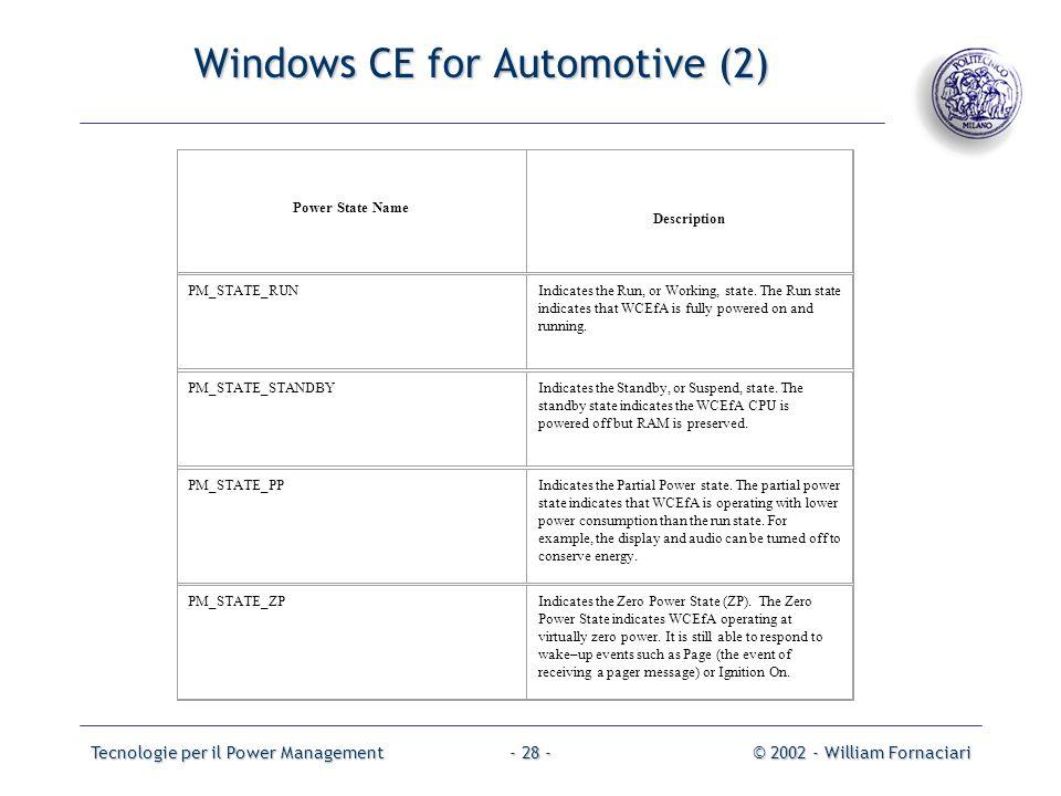 Tecnologie per il Power Management© 2002 - William Fornaciari- 28 - Windows CE for Automotive (2) Power State Name Description PM_STATE_RUNIndicates t