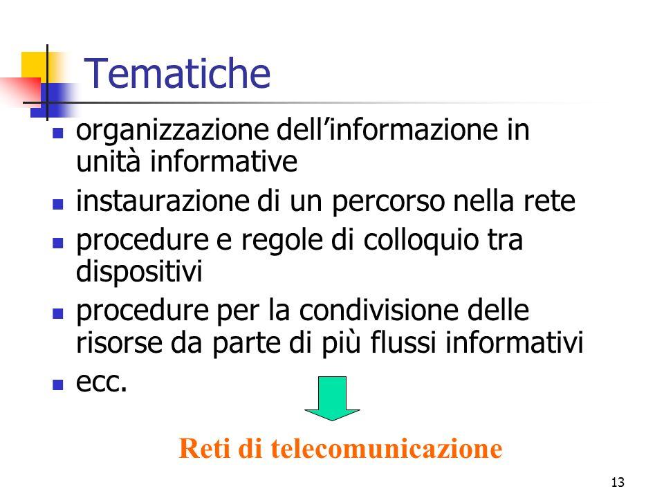 13 Tematiche organizzazione dellinformazione in unità informative instaurazione di un percorso nella rete procedure e regole di colloquio tra dispositivi procedure per la condivisione delle risorse da parte di più flussi informativi ecc.