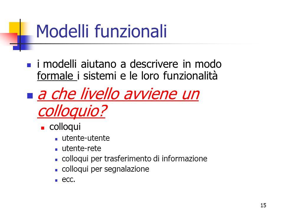 15 Modelli funzionali i modelli aiutano a descrivere in modo formale i sistemi e le loro funzionalità a che livello avviene un colloquio.