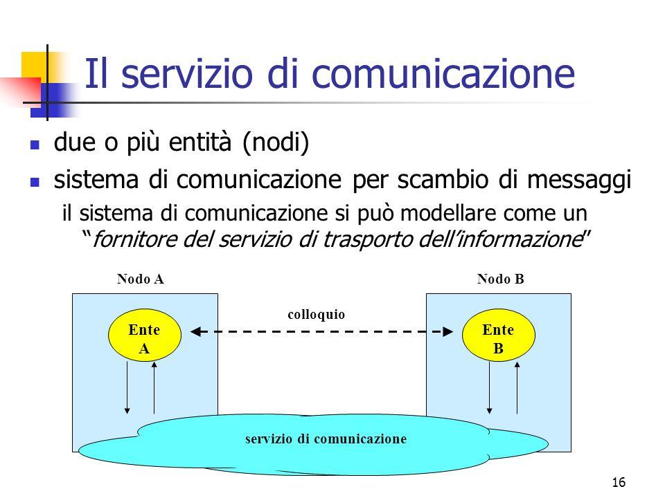16 Il servizio di comunicazione due o più entità (nodi) sistema di comunicazione per scambio di messaggi il sistema di comunicazione si può modellare come unfornitore del servizio di trasporto dellinformazione Ente A Ente B servizio di comunicazione colloquio Nodo ANodo B