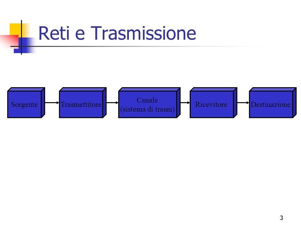 3 Reti e Trasmissione SorgenteTrasmettitore Canale (sistema di trasm) RicevitoreDestinazione
