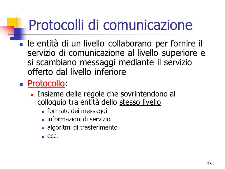 33 Protocolli di comunicazione le entità di un livello collaborano per fornire il servizio di comunicazione al livello superiore e si scambiano messaggi mediante il servizio offerto dal livello inferiore Protocollo Protocollo: Insieme delle regole che sovrintendono al colloquio tra entità dello stesso livello formato dei messaggi informazioni di servizio algoritmi di trasferimento ecc.