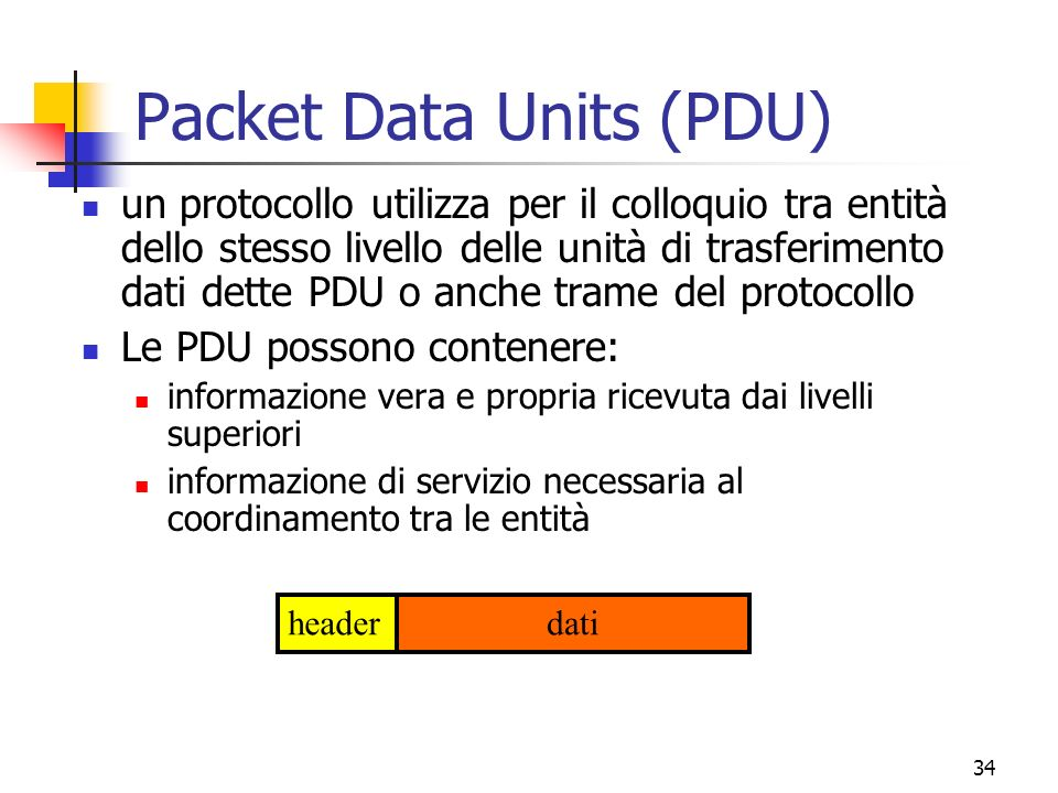 34 Packet Data Units (PDU) un protocollo utilizza per il colloquio tra entità dello stesso livello delle unità di trasferimento dati dette PDU o anche trame del protocollo Le PDU possono contenere: informazione vera e propria ricevuta dai livelli superiori informazione di servizio necessaria al coordinamento tra le entità headerdati