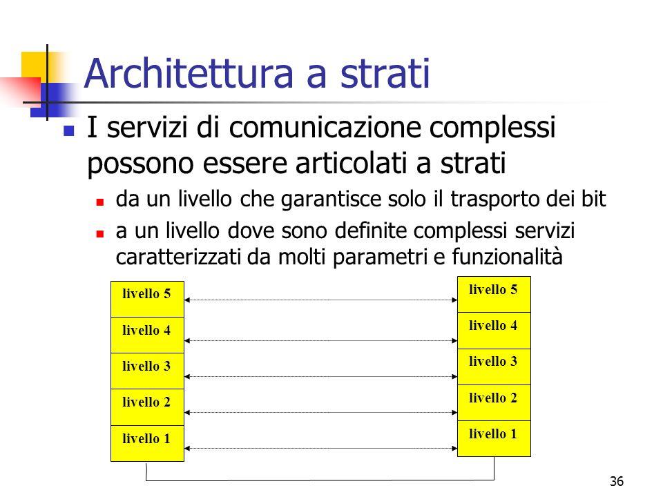36 Architettura a strati I servizi di comunicazione complessi possono essere articolati a strati da un livello che garantisce solo il trasporto dei bit a un livello dove sono definite complessi servizi caratterizzati da molti parametri e funzionalità livello 5 livello 4 livello 3 livello 2 livello 1 livello 5 livello 4 livello 3 livello 2 livello 1