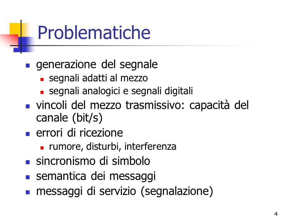 25 Modalità di comunicazione modalità a connessione instaurazione della connessione trasferimento dellinformazione rilascio delle connessione modalità senza connessione una sola fase