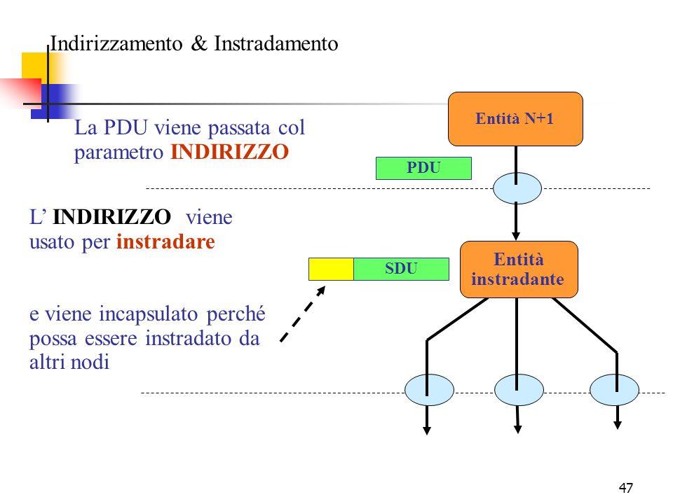 47 Indirizzamento & Instradamento La PDU viene passata col parametro INDIRIZZO L INDIRIZZO viene usato per instradare e viene incapsulato perché possa essere instradato da altri nodi Entità N+1 Entità instradante PDU SDU
