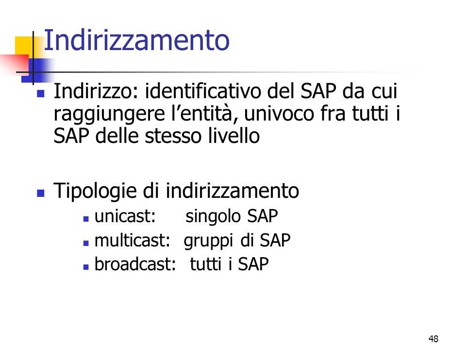 48 Indirizzamento Indirizzo: identificativo del SAP da cui raggiungere lentità, univoco fra tutti i SAP delle stesso livello Tipologie di indirizzamento unicast: singolo SAP multicast: gruppi di SAP broadcast: tutti i SAP