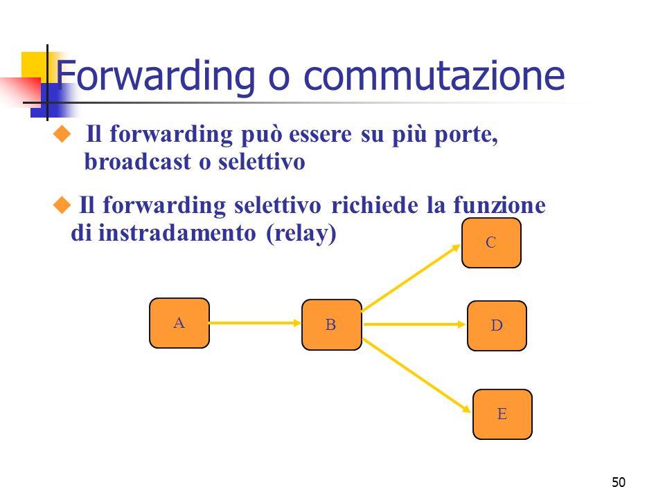 50 Forwarding o commutazione u Il forwarding può essere su più porte, broadcast o selettivo u Il forwarding selettivo richiede la funzione di instradamento (relay) C B A D E