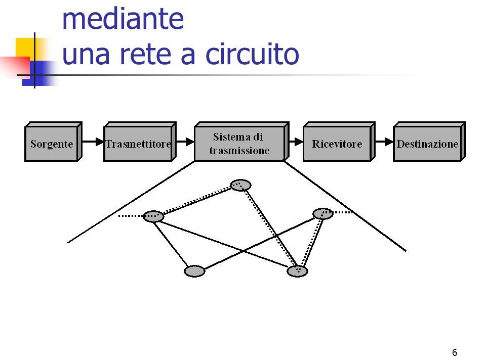 67 Commutazione di pacchetto: circuito virtuale Tempo di trasmissione: T t =L/C L=lunghezza pacchetto [bit] C=capacità del canale [bit/s] Tempo di propagazione: T p =l/V l=lunghezza del collegamento [m] V=velocità di propagazione del segnale [m/s] Tempo di elaborazione: tempo per consultare le tabelle e instradare il pacchetto