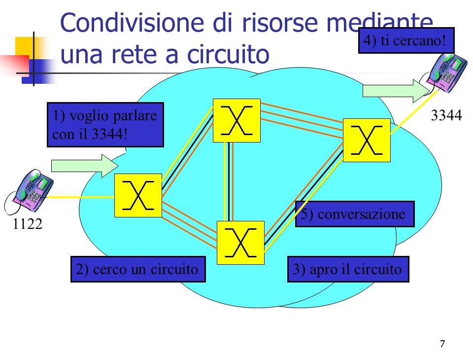 58 Commutazione di circuito nodo A nodo B nodo C nodo D tempo fase di instaurazione della connessione (call set-up phase) fase di trasferimento dati (data phase) richiesta risposta
