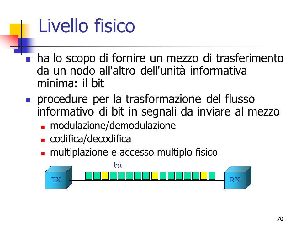 70 Livello fisico ha lo scopo di fornire un mezzo di trasferimento da un nodo all altro dell unità informativa minima: il bit procedure per la trasformazione del flusso informativo di bit in segnali da inviare al mezzo modulazione/demodulazione codifica/decodifica multiplazione e accesso multiplo fisico TXRX bit
