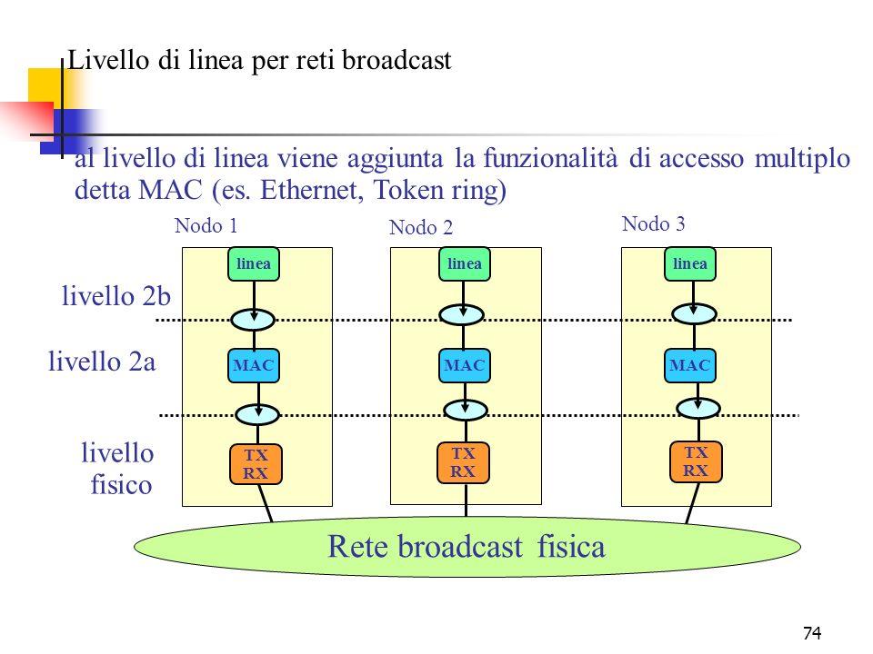 74 Livello di linea per reti broadcast al livello di linea viene aggiunta la funzionalità di accesso multiplo detta MAC (es.