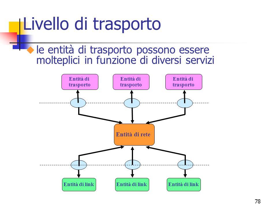 78 Livello di trasporto u le entità di trasporto possono essere molteplici in funzione di diversi servizi Entità di link Entità di rete Entità di trasporto Entità di trasporto Entità di trasporto