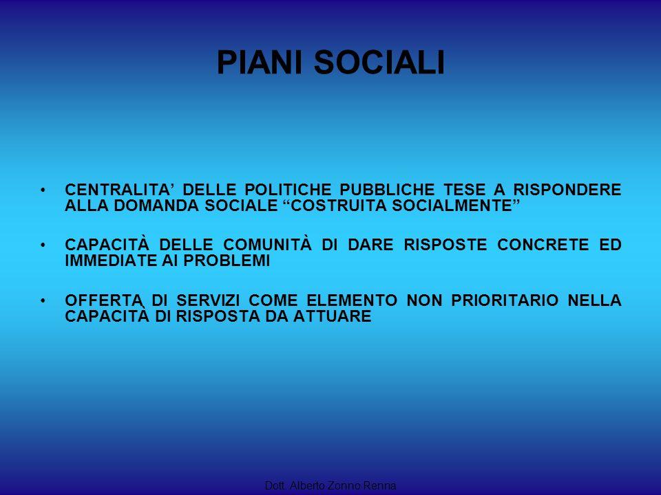 PIANI SOCIALI approccio partecipativo dei cittadini superamento delle tradizionali politiche socio- assistenziali conoscenza approfondita dei problemi dei cittadini PIANIFICAZIONE Dott.