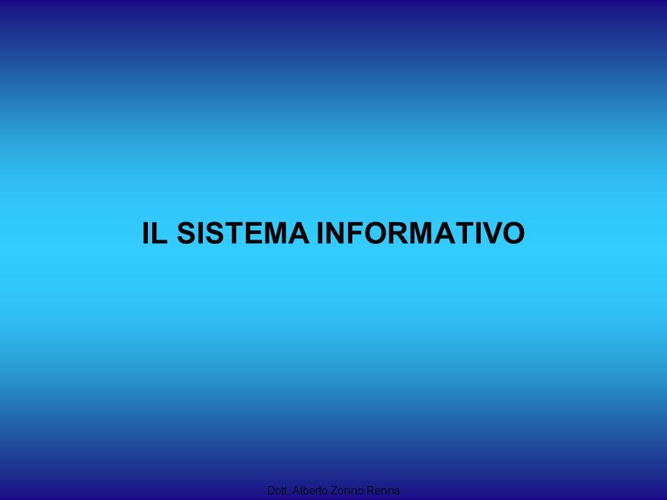 IL SISTEMA INFORMATIVO Dott. Alberto Zonno Renna