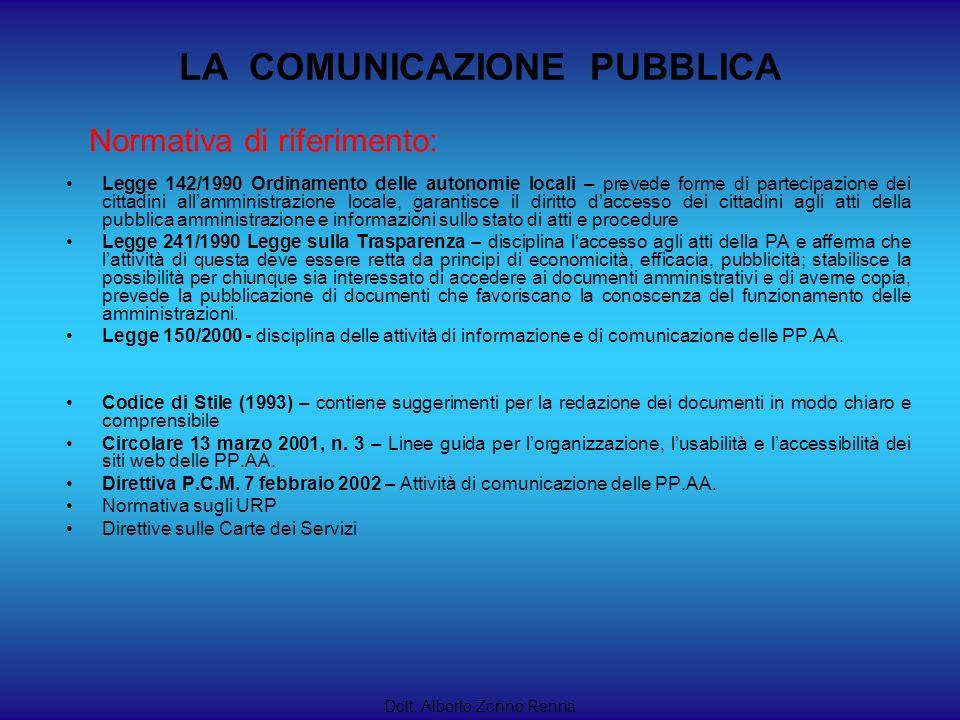 Dott. Alberto Zonno Renna Normativa di riferimento: Legge 142/1990 Ordinamento delle autonomie locali – prevede forme di partecipazione dei cittadini