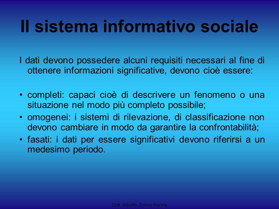 Il sistema informativo sociale Dott. Alberto Zonno Renna I dati devono possedere alcuni requisiti necessari al fine di ottenere informazioni significa