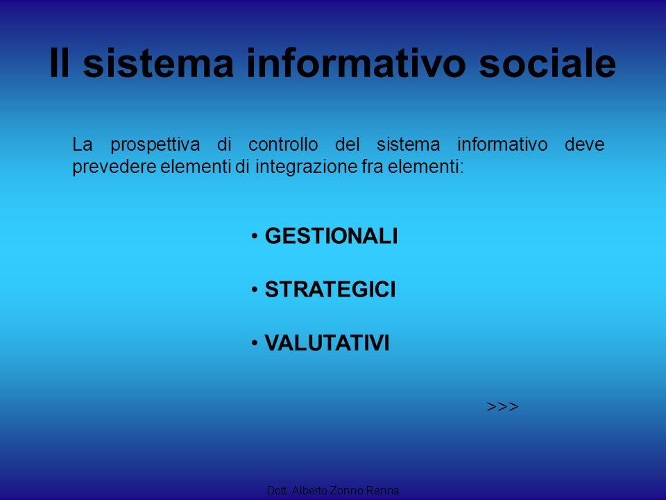 Il sistema informativo sociale Dott. Alberto Zonno Renna La prospettiva di controllo del sistema informativo deve prevedere elementi di integrazione f