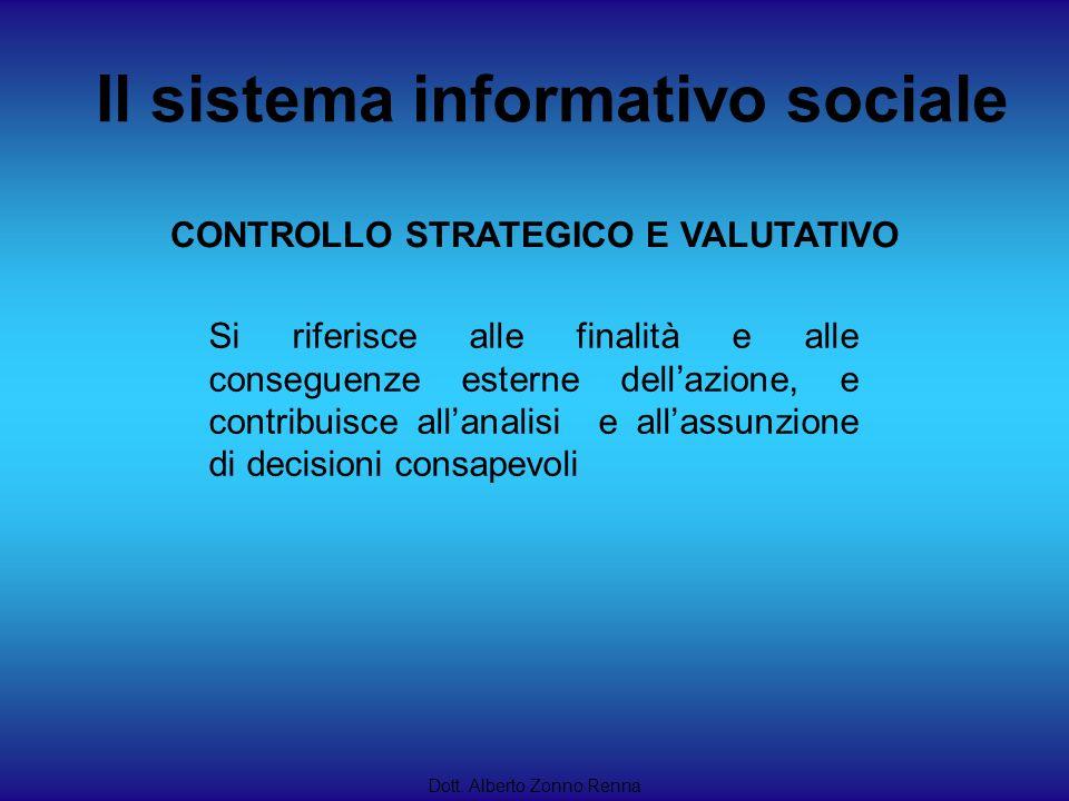 Il sistema informativo sociale Dott. Alberto Zonno Renna Si riferisce alle finalità e alle conseguenze esterne dellazione, e contribuisce allanalisi e