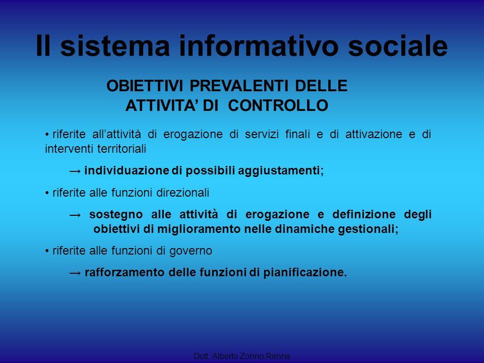 Il sistema informativo sociale Dott. Alberto Zonno Renna riferite allattività di erogazione di servizi finali e di attivazione e di interventi territo