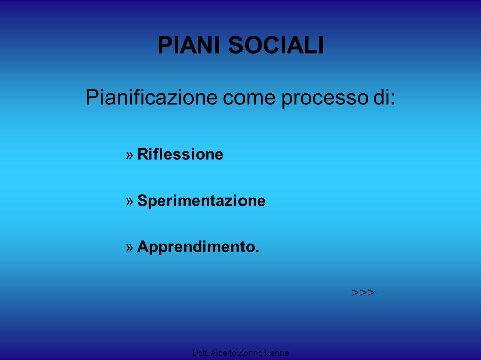 PIANI SOCIALI Pianificazione come processo di: »Riflessione »Sperimentazione »Apprendimento. Dott. Alberto Zonno Renna >>>