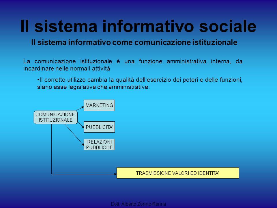 Dott. Alberto Zonno Renna La comunicazione istituzionale è una funzione amministrativa interna, da incardinare nelle normali attività Il corretto util