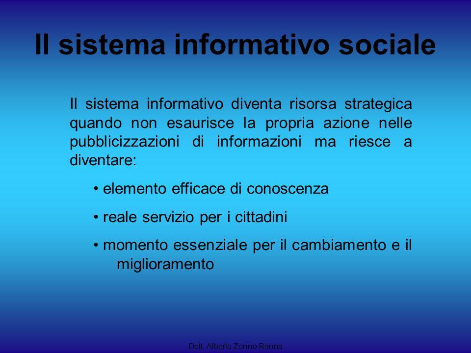 Dott. Alberto Zonno Renna Il sistema informativo diventa risorsa strategica quando non esaurisce la propria azione nelle pubblicizzazioni di informazi